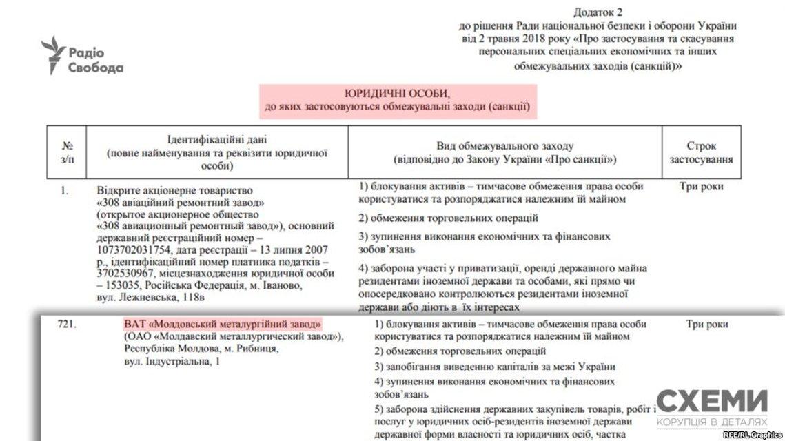 Петр Порошенко 'помог'  'Приднестровской народной республике' – ФОТО - фото 180449