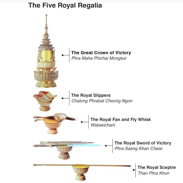 Король Таиланда взошел на трон - фото 180541