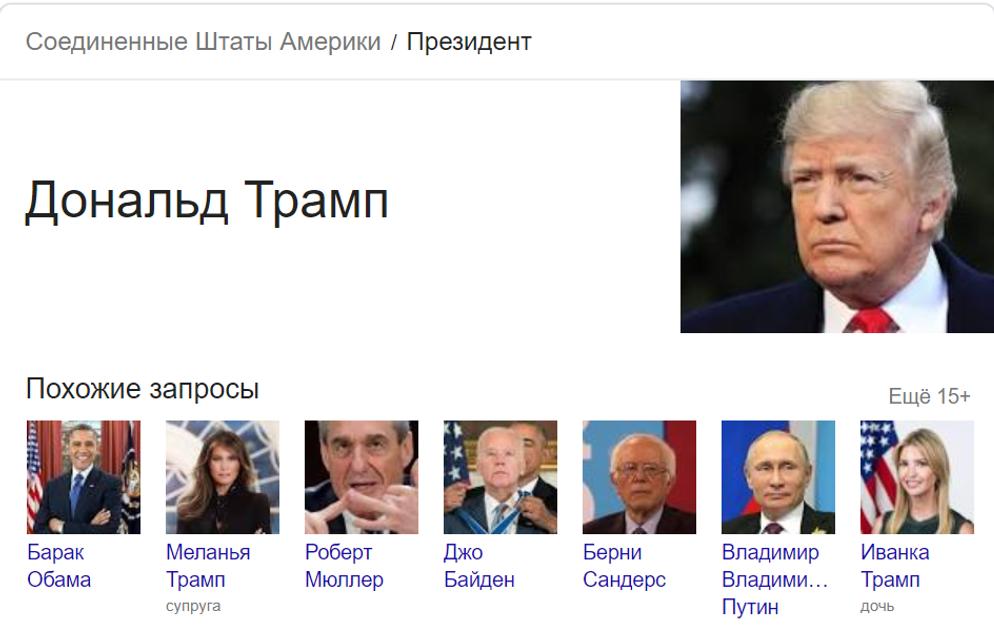 Гугл решил оставить президентом Украины Петра Порошенко - фото 181403