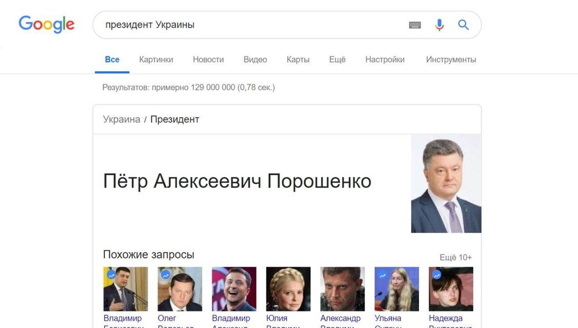 Гугл решил оставить президентом Украины Петра Порошенко - фото 181404