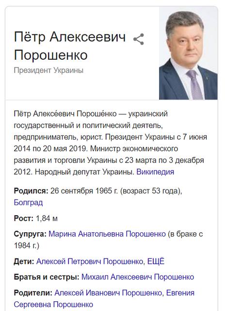 Гугл решил оставить президентом Украины Петра Порошенко - фото 181405
