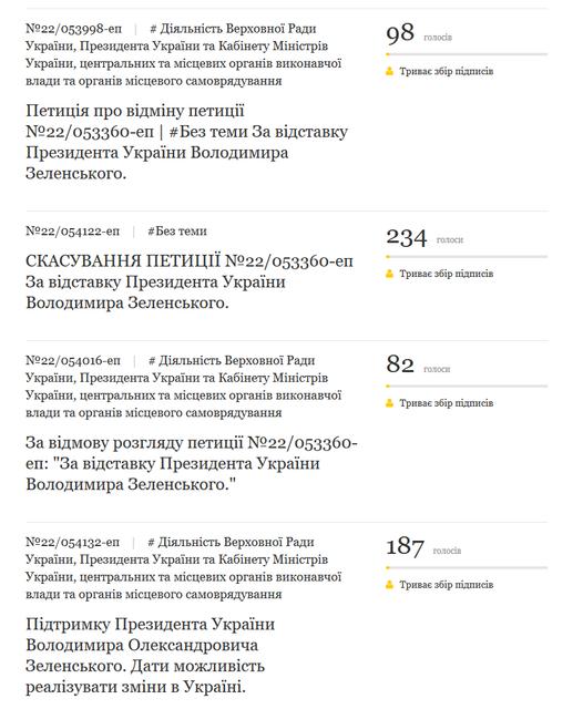 Фанаты Зеленского заспамили петициями об отмене петиции об отставке президента - фото 181513