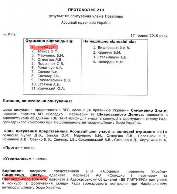 Неудобно получилось: антикоррупционеры тянут в совет при НАБУ зашкваренного друга Курченко - фото 181877