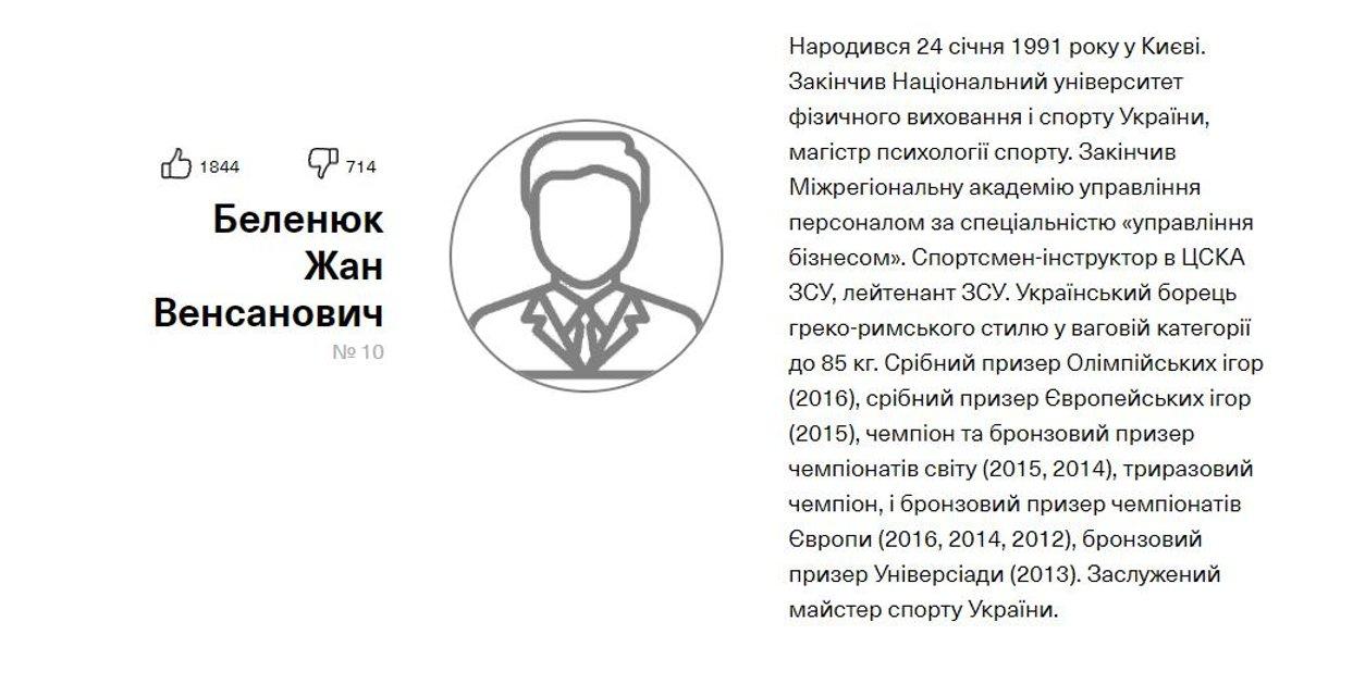 Команда Зе запустила 'голосовалку'  за кандидатов - ФОТО - фото 182837