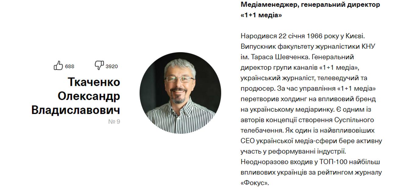 Команда Зе запустила 'голосовалку'  за кандидатов - ФОТО - фото 182838