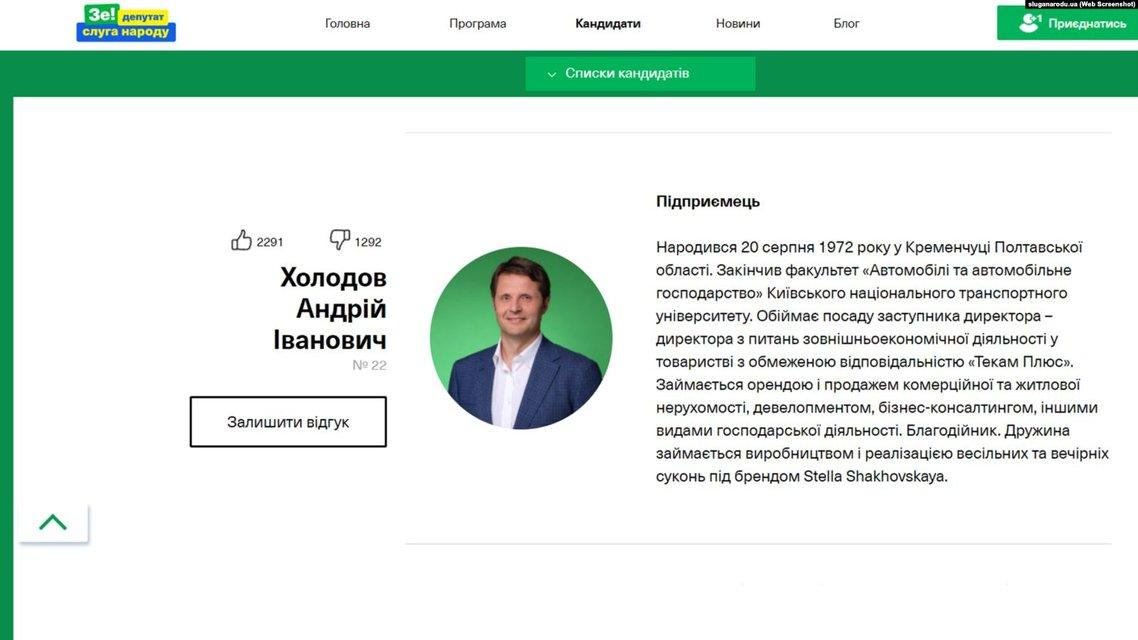 Кум Медведчука из партии 'Слуга народа' оказался владельцем виллы за 175 лямов - фото 183772