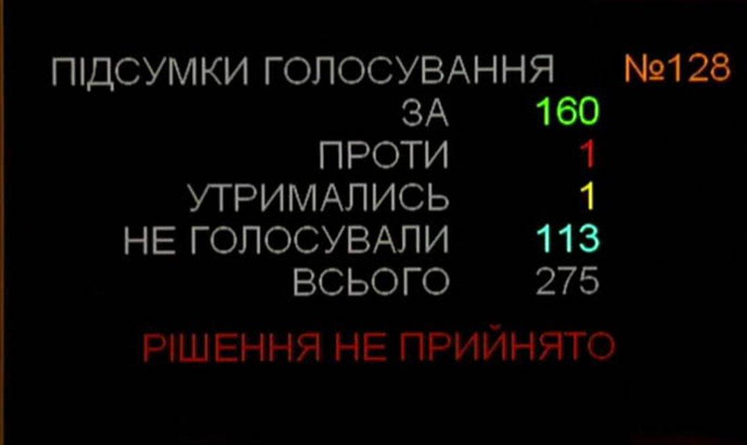 Климкина не уволили. И он ответил песней - ФОТО - фото 184142