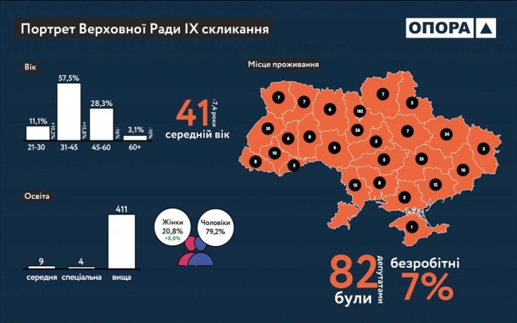 Выборы 2019: ЦИК посчитала почти 100% голосов - фото 184851