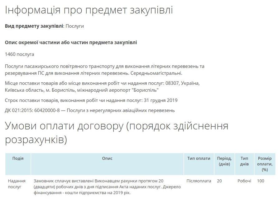 У авиакомпании Коломойского заказали по 10 дорогущих полетов в день для Зеленского - фото 185473