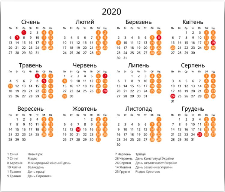Выходные 2020 в Украине: календарь праздников и официальных выходных - фото 185782