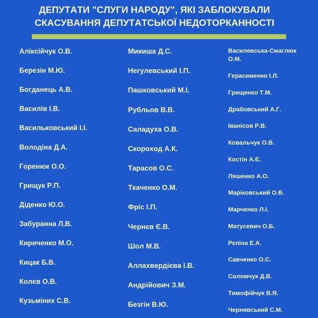 'Всех распустить!' Богдан жестко 'умыл' слуг народа - фото 188168