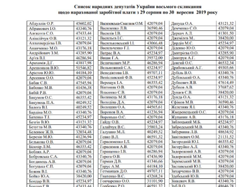 Дубинский получает больше Порошенко - ФОТОФАКТ - фото 188782