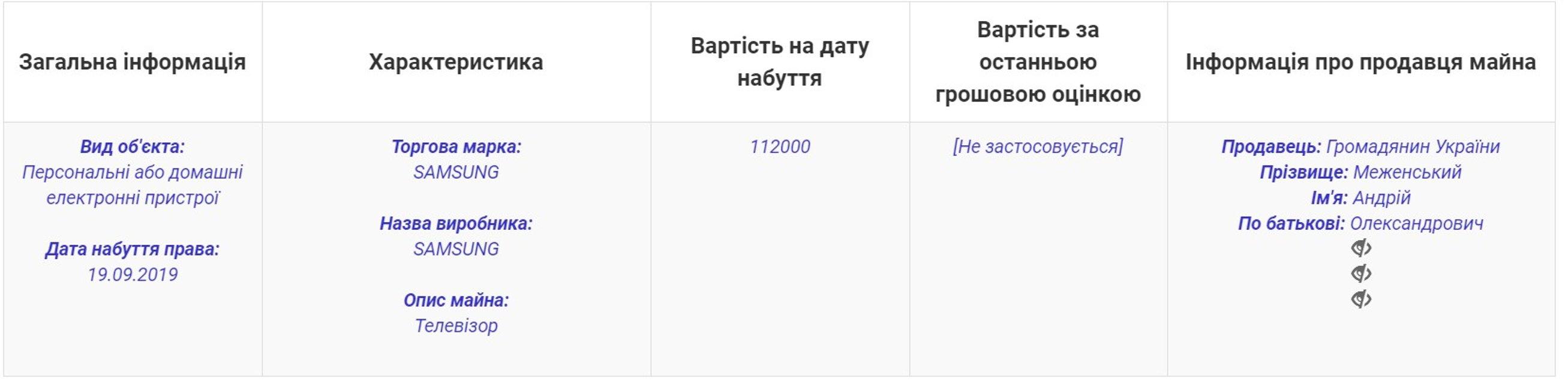 Глава САП Холодницкий купил телек за 112 тысяч, намного дороже, чем его месячная зарплата - фото 188796