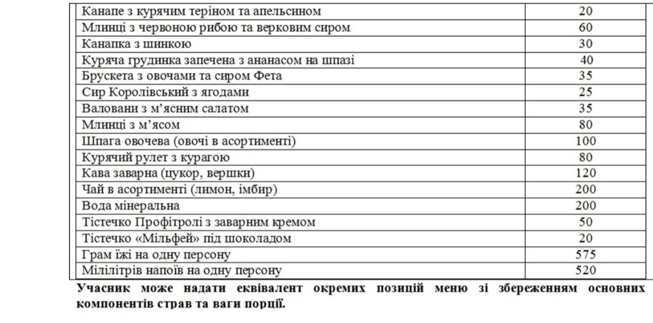 ГБР 'взялось' за Вятровича. Замешан Бужанский и 'фуршет'– ФОТО - фото 191558