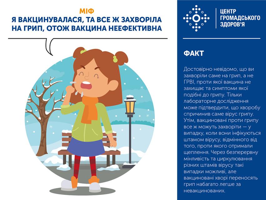 В Украине от гриппа умерли 5 человек: Как не заболеть – ФОТО - фото 194343