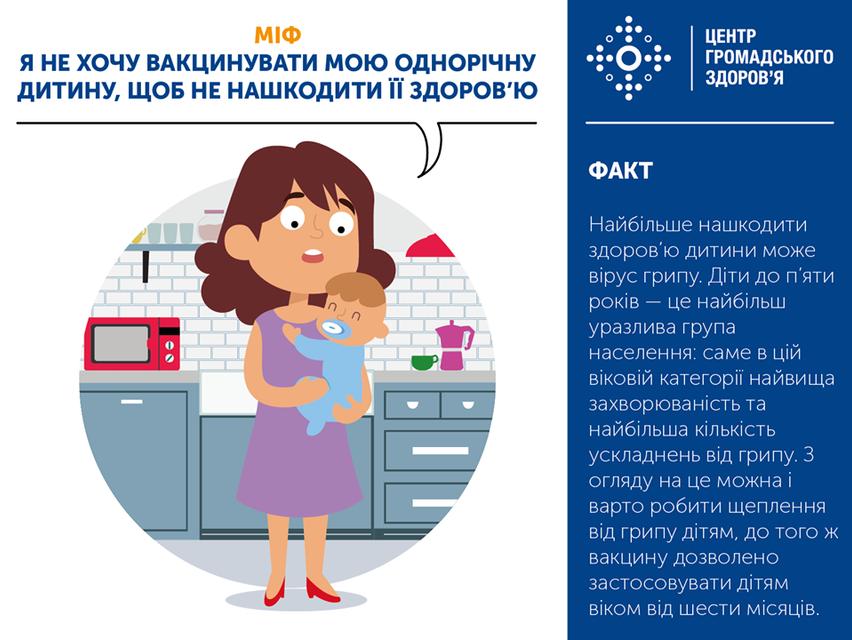 В Украине от гриппа умерли 5 человек: Как не заболеть – ФОТО - фото 194345