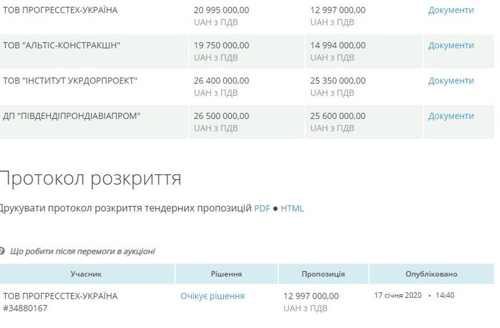 Русская фирма спроектирует аэропорт в Днепре – ФОТО - фото 194568