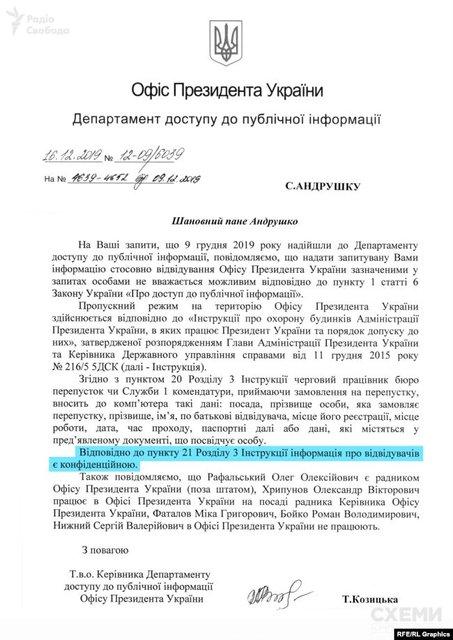 У Зеленского засекретили список визитеров Банковой - фото 195161