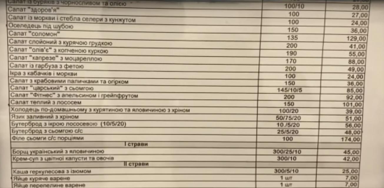 'Слуга народа' Беленюк пожаловался на цены в столовой Рады (ВИДЕО) - фото 195376