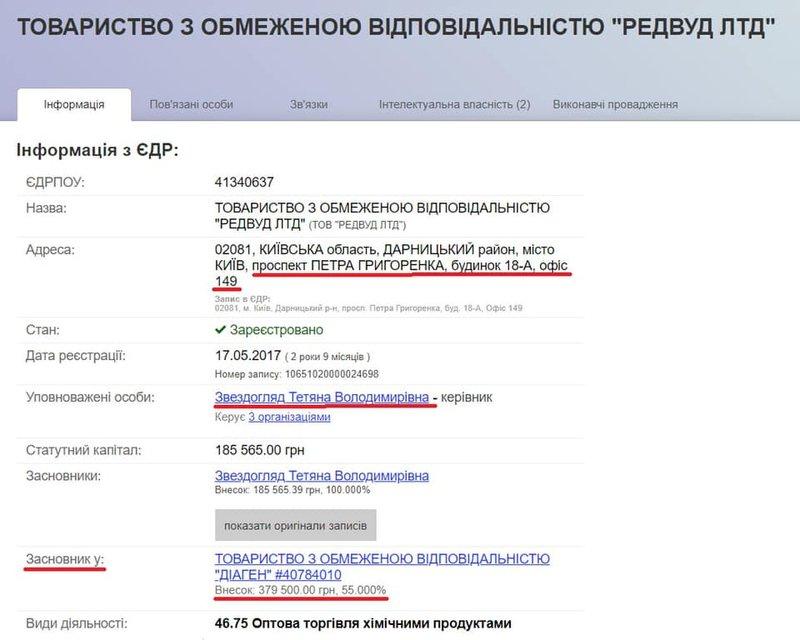 Замглавы СНБО протащил закупку непроверенных российских тестов на коронавирус (ФОТО) - фото 196419