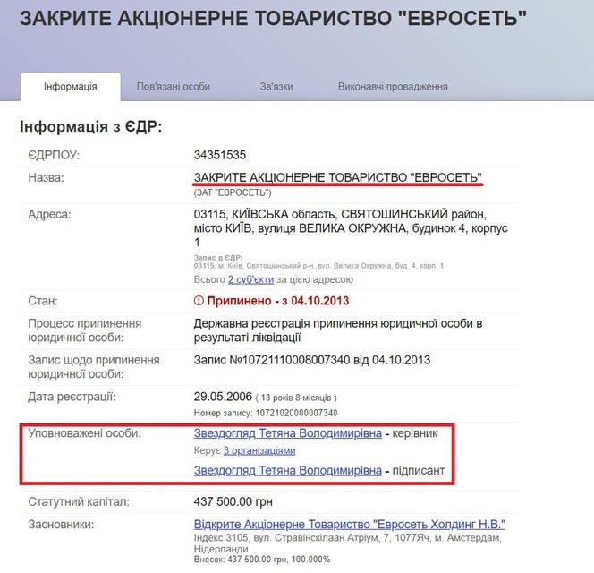 Замглавы СНБО протащил закупку непроверенных российских тестов на коронавирус (ФОТО) - фото 196420