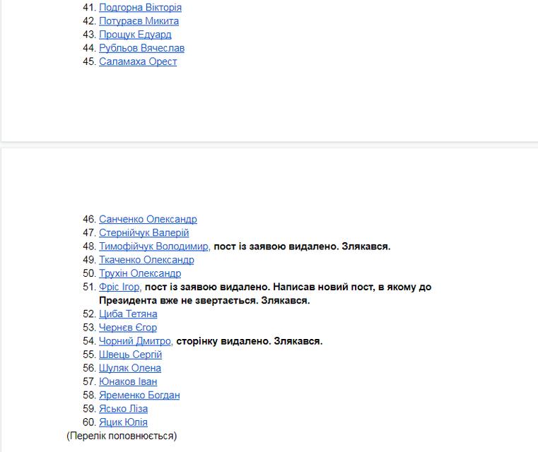 'Слуги народа' подписали заявления об измене Ермака в Минске, но затем массово передумали - фото 197250