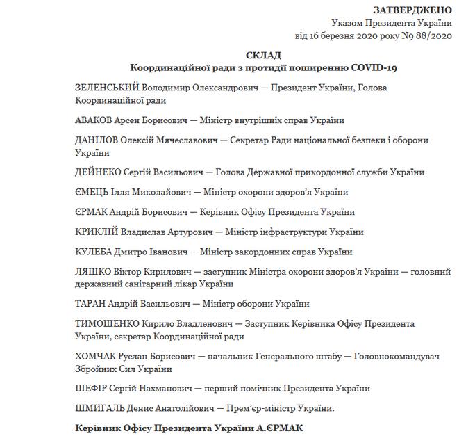 Зеленский создал Совет по борьбе с коронавирусом: Раскрыты детали - фото 197311
