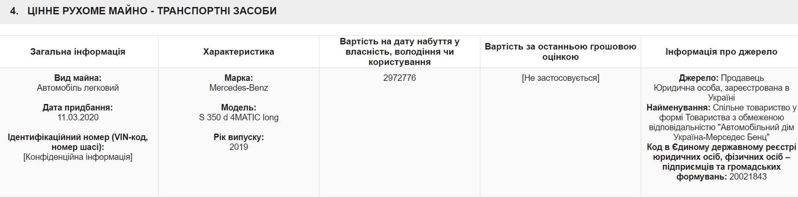 В день подписания 'соглашения' в Минске Ермак купил элитный Мерседес за 3,2 миллиона - фото 197605