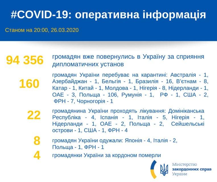 Последний день: в полночь Украина закроет границы даже для собственных граждан - фото 197841