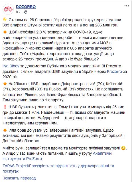 Украина закупила аппараты искусственного дыхания на сотни миллионов - фото 198031