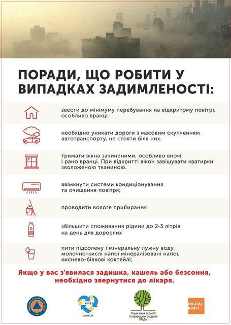 Киев утратил лидерство по загрязненности. Но расслабляться рано - фото 198871