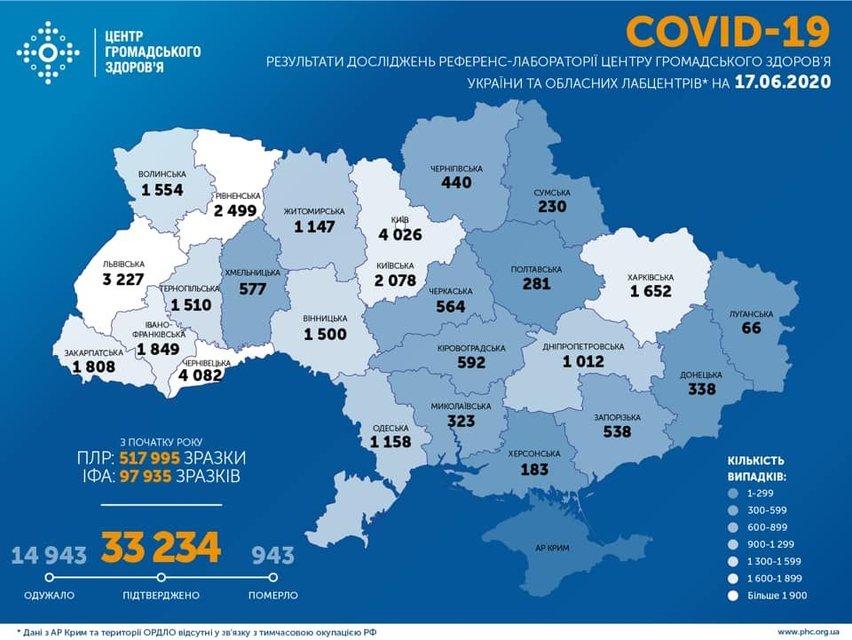 Страшный антирекорд:  COVID-19 перепрыгнул очередную планку в Украине - фото 201531