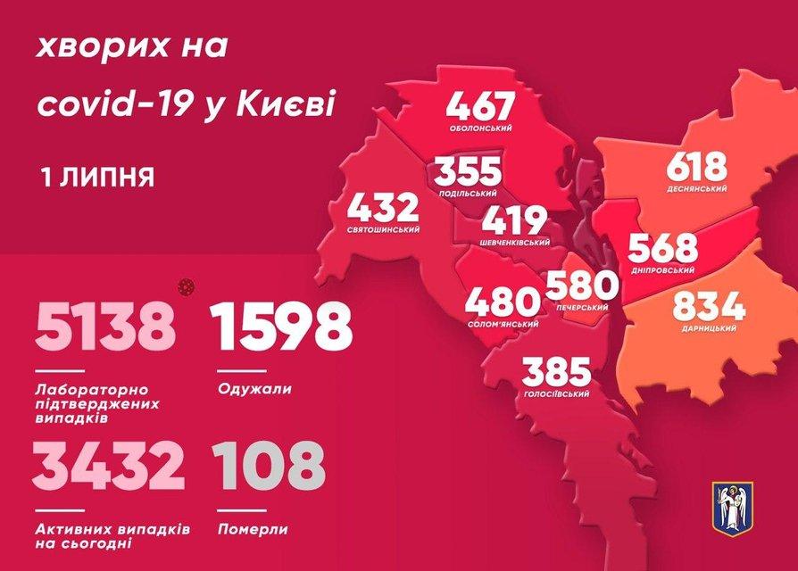 Киев усилил карантин: Что изменится? - фото 202149
