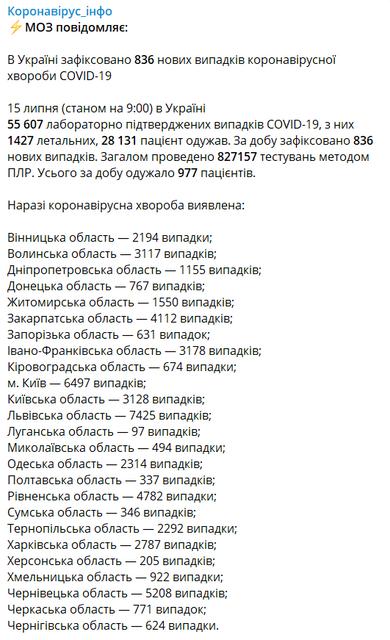 В Украине произошел резкий прирост больных COVID-19 - фото 202748