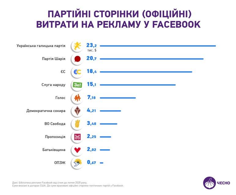 Они пиарились  больше всех: Топ-20 политиков-агитаторов – ФОТО - фото 204276