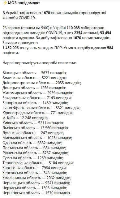 В Украине количество больных COVID-19 превысило 110 тысяч - фото 204481