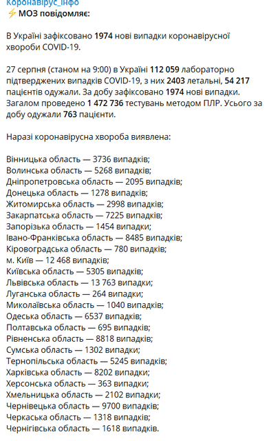 Украина побила антирекорд по смертям от COVID-19  - страшная статистика - фото 204539