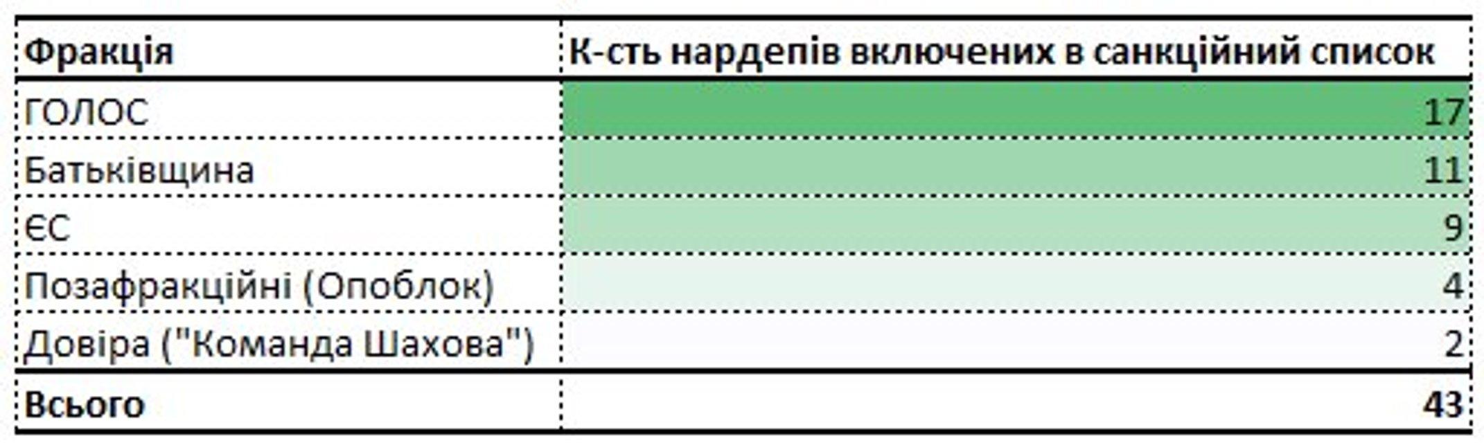 Россия ввела санкции против Порошенко и Вакарчука - фото 204990