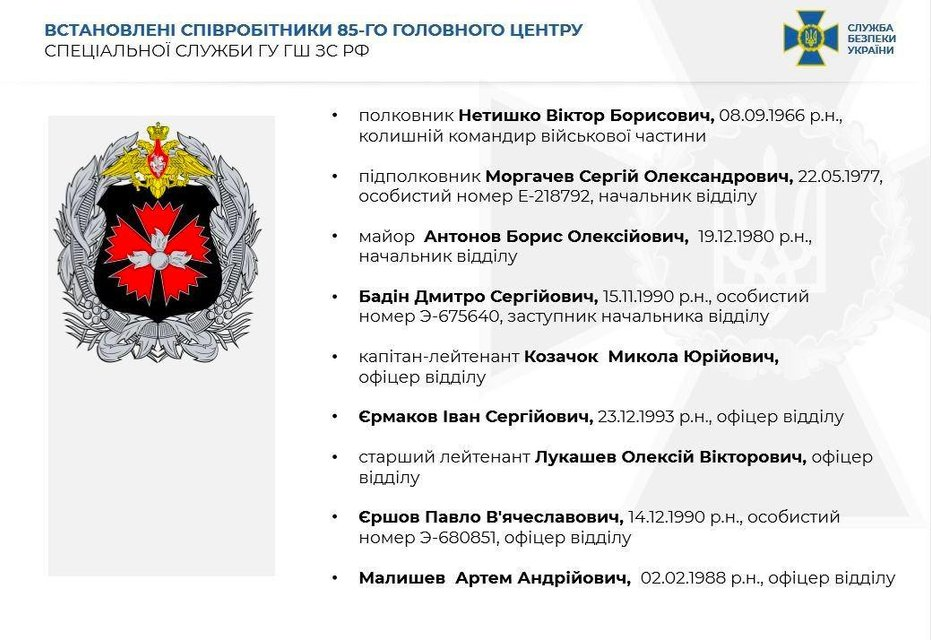 Зрада з телеграму: канали 'Легитимный' і 'Резидент' виявились мережею шпигунів-росіян - фото 206990