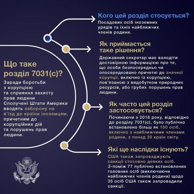 США ввели санкції проти Коломойського - фото 207330