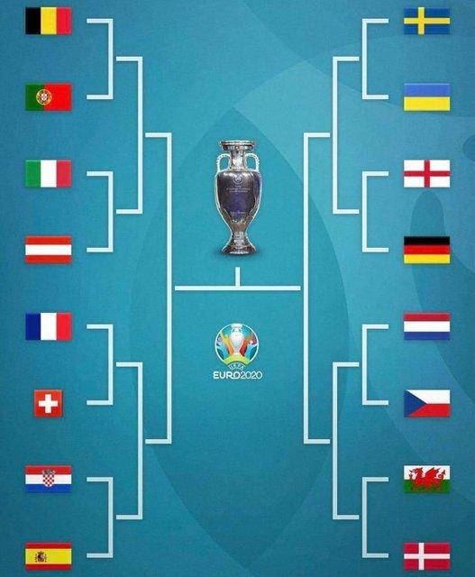 Євро 2020: усі пари 1/8 фіналу - фото 208334