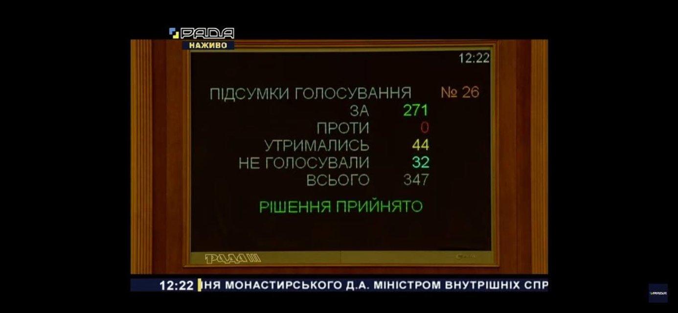 Денис Монастирський став новим міністром внутрішніх справ - фото 208522