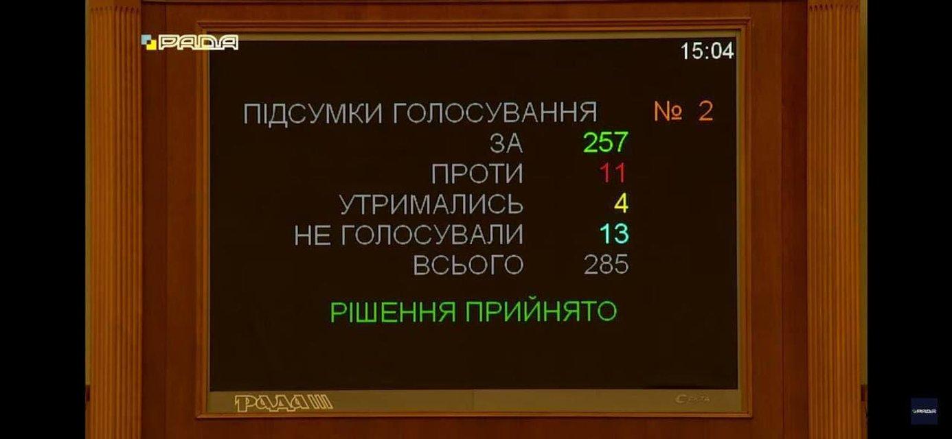 Депутати проголосували за великий герб України - фото 208923