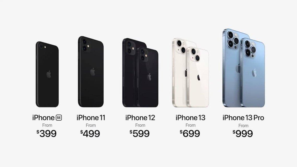 В Apple презентували 13-й айфон - фото 209145
