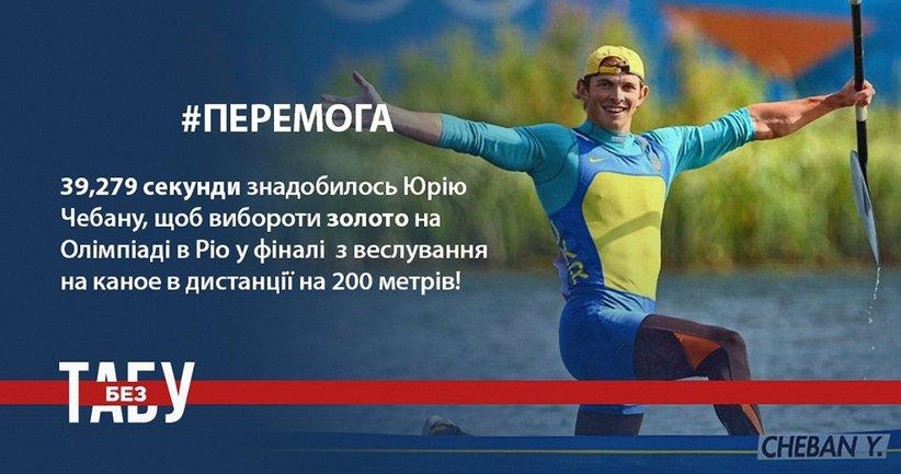 Юрий Чебан обогнал всех в одиночном заплыве на 200 метров - фото 1