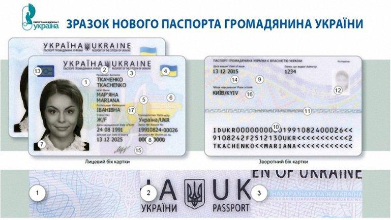 Так будет выглядеть ID паспорт - фото 1