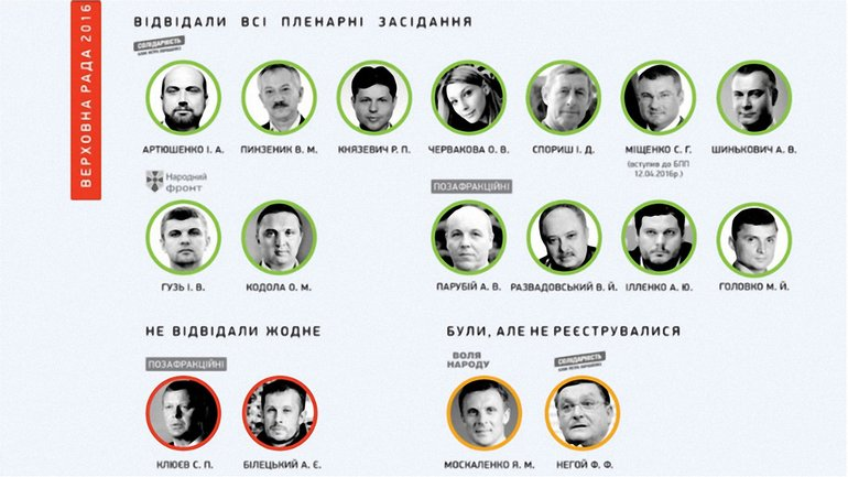 13 депутатов-отличников - фото 1