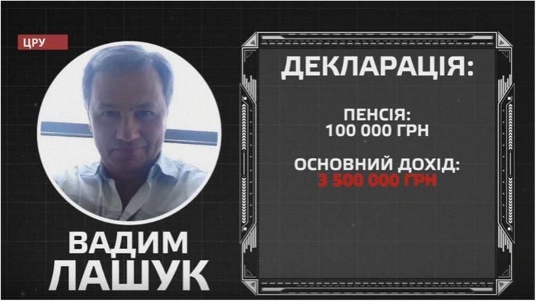 Прокурорские декларации. Как живут Орлы Луценко - фото 1