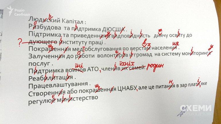 Ошибки Савченко  - фото 1