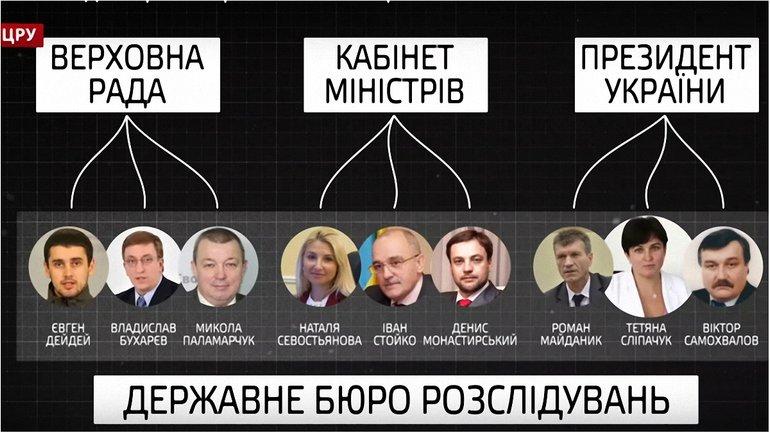Комісія, що обирає керівництво ДБР - фото 1